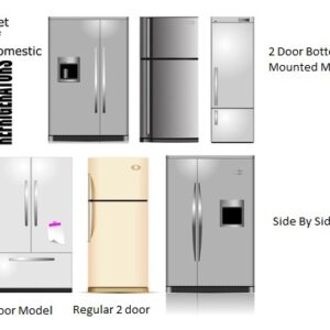 Refrigerator (Crisper, Drawer, Smart)
